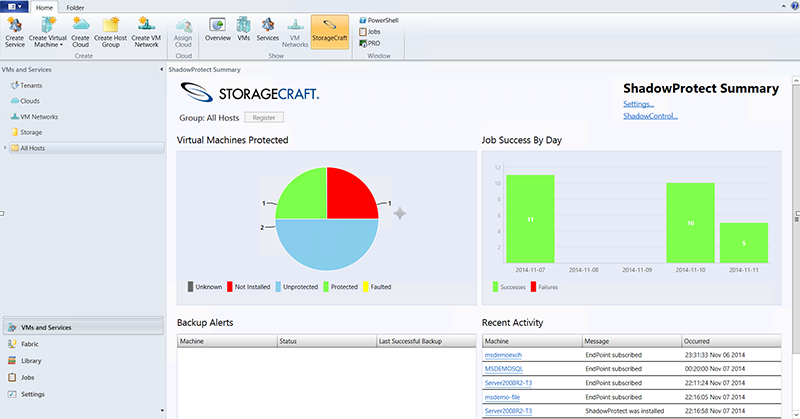 StorageCraft Plug-in for Microsoft System Center dashboard